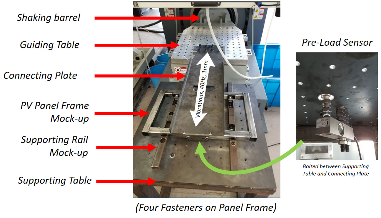 panel frame picture